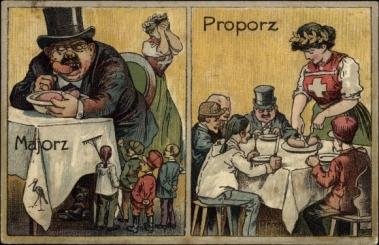 Die «Proporz»-Postkarte warb, 1910 noch erfolgslos, für die Volksinitiative «für die Proporzwahl des Nationalrates»